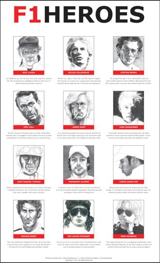 F1 Heroes